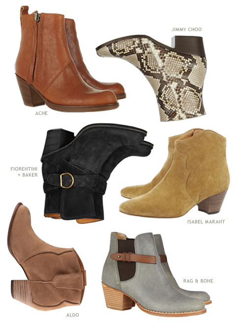 Fall 2012 Fashion Trend: Chunky-Mid-Heeled Ankle Boots